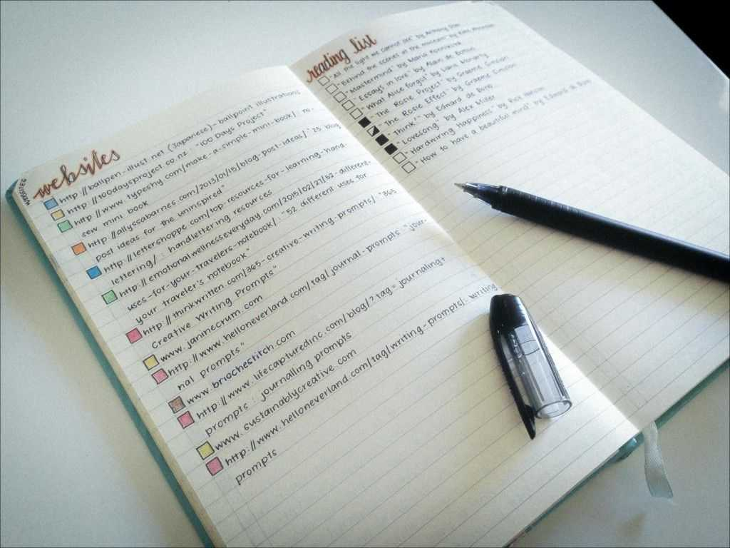 The 25 Best Bullet Journal Lined Paper Ideas On Pinterest