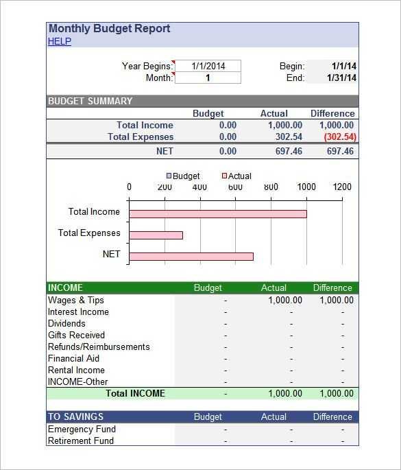 Weekly Expense Report Template For Excel