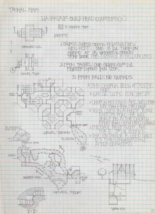 Best Dungeons And Dragons Grid Paper
