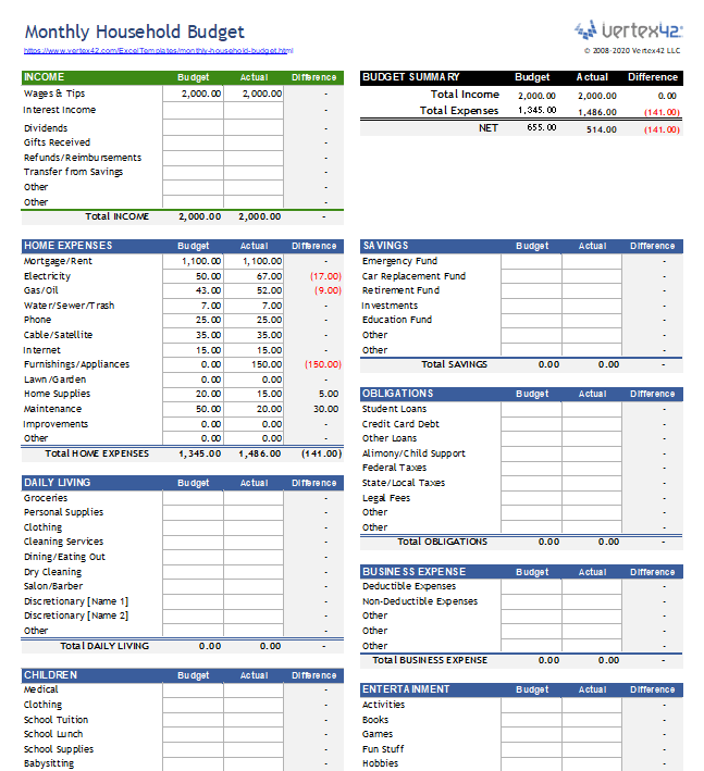 Budget Monthly Report