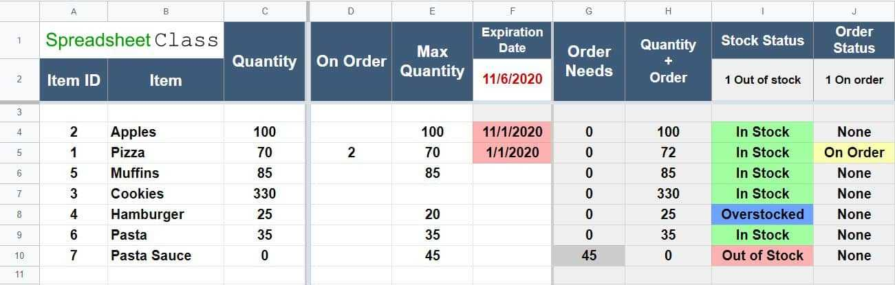 Tracking Office Inventory Template