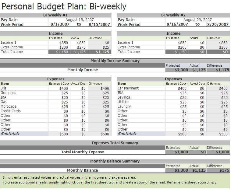 Weekly Budget Spreadsheet Template