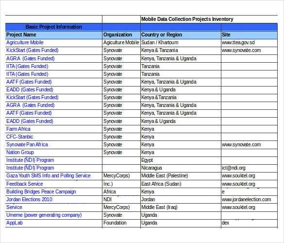 Sample Product Valuation Inventory Template