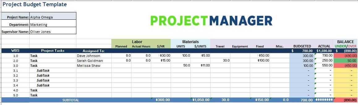 Project Budget spreadsheet template