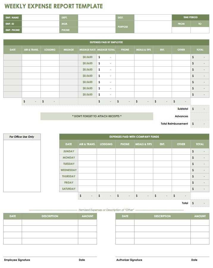 Excel Templates For Payroll Expenses