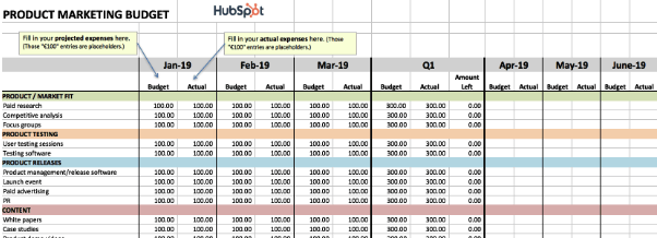 Excel Templates For Online Marketing